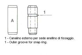 Направляющая втулка клапана METELLI арт.
