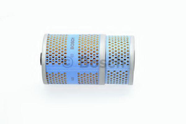 Фильтры масляные Масляный фильтр BOSCH арт. 1457429274