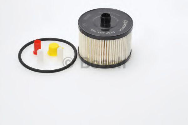 Фильтры топливные Топливный фильтр BOSCH арт. 1457431723