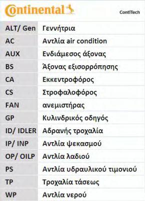 Поликлиновой ремень CONTITECH арт. 4PK611ELAST