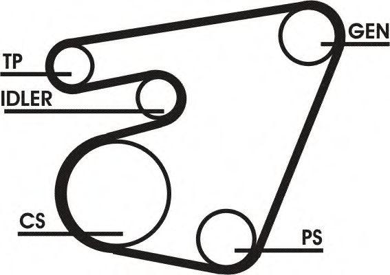 Поликлиновой ременный комплект CONTITECH арт. 6PK1715D1