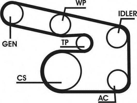 Поликлиновой ременный комплект CONTITECH арт. 6PK1873D1