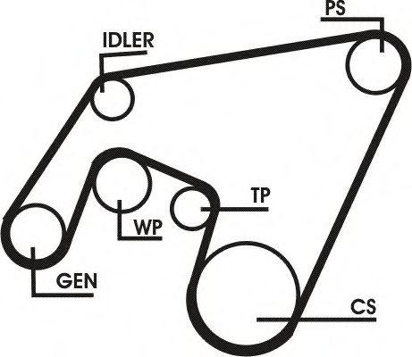 Поликлиновой ременный комплект CONTITECH арт. 6PK2160D1