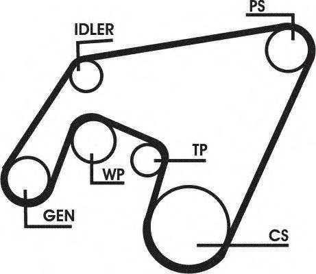 Поликлиновой ременный комплект CONTITECH арт. 6PK2196D1