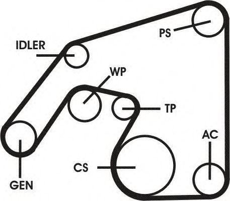 Поликлиновой ременный комплект CONTITECH арт. 6PK2271D1
