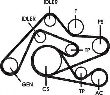 Поликлиновой ременный комплект CONTITECH арт. 6PK2404D2
