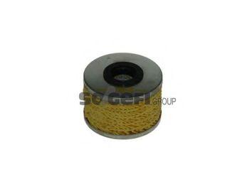 Фильтры топливные ФИЛЬТР ТОПЛИВА CLIO II, MEGANE, KANGO 1,9 D dTi (Purflux) PURFLUX арт.