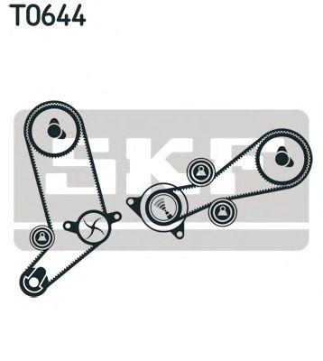 Комплект (ремінь+ролик+помпа) SKF VKMC012581